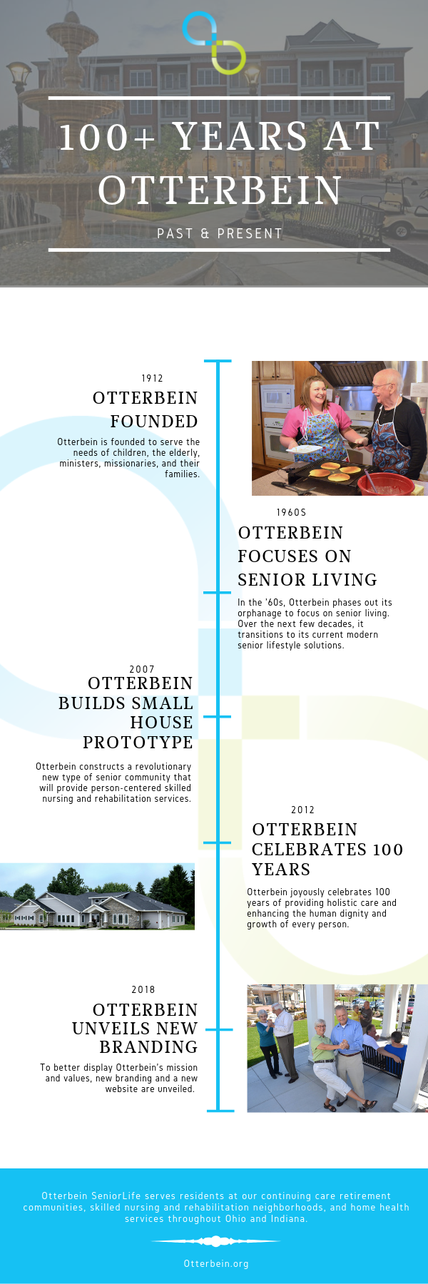 Otterbein-100-Years-Infographic